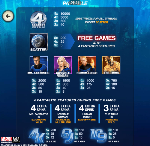 free Fantastic Four Mobile slot payout