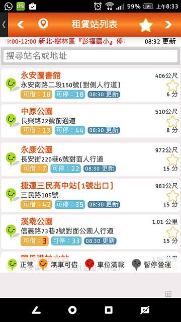 5-租借站列表