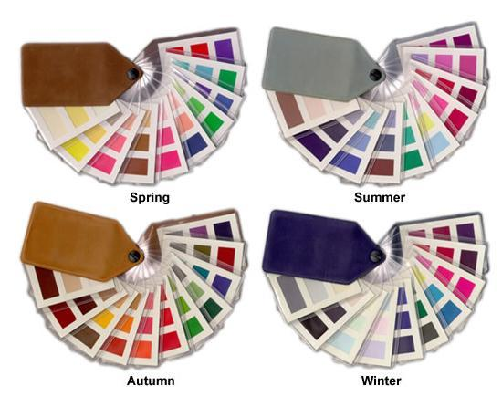 Colour Analysis Swatches