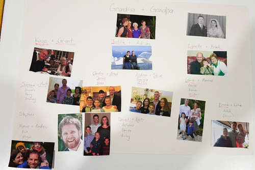 Family Tree of Gram by Eva