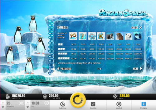 free Penguin Splash slot payout