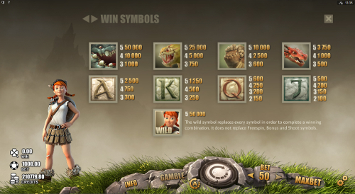 Dragon's Myth Slots Payout Table