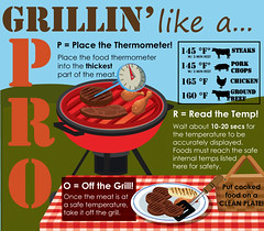 Grilling Like A Pro!