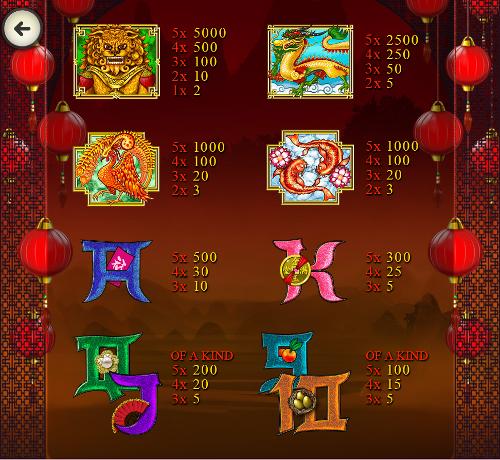 free Zhao Cai Jin Bao Mobile slot payout