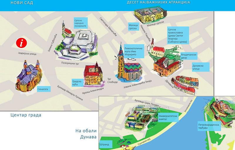 Картосхема с 10 основными достопримечательностями Нового Сада