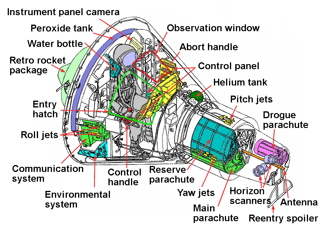 Mercury Spacecraft cutaway diagram. Original diagram from NASA Mercury Spacecraft Familiarization Manual December 1962