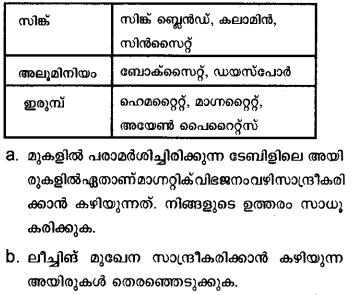 Plus Two Chemistry Model Question Papers Paper 2 26