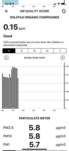 Atmotube iOS App - VOC - Historial Data