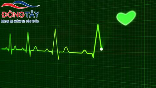 Phần mềm phân tích điện tim, giúp ngăn ngừa rối loạn nhịp tim