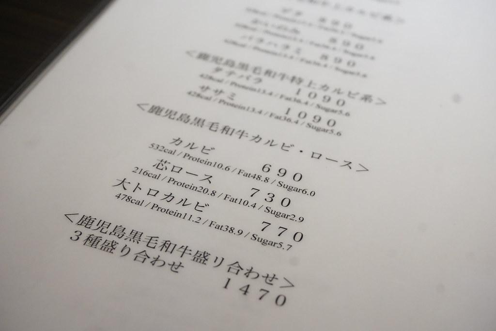 きん肉屋(中村橋)