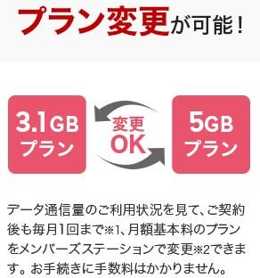 楽天モバイル (1)
