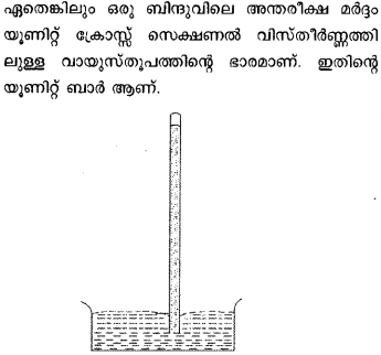 Plus One Physics Model Question Papers Paper 1 39