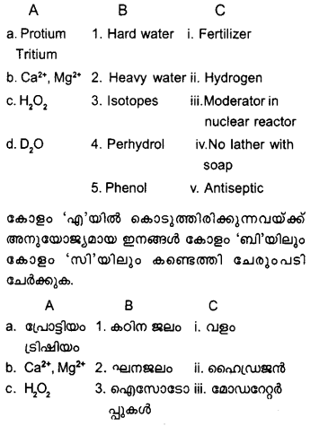 Plus One Chemistry Model Question Papers Paper 4 Q9
