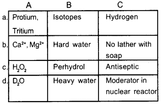 Plus One Chemistry Model Question Papers Paper 4 a9