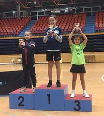 Circuito Jóvenes Zona Norte 2018-19 - Irún