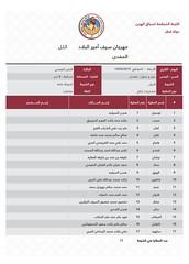 أسماء المشاركين في أشواط السباق الختامي للحيل والزمول العامة (الرموز الفضية) لمهرجان سمو الأمير المفدى ١٠-٤-٢٠١٩