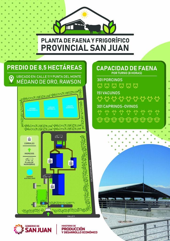 2019-03-14 PRODUCCIÓN: Tres empresas presentaron su oferta para la explotación comercial de la Planta de Faena