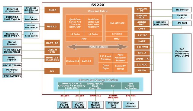 2019-02-14 19_35_59-minimachines.net