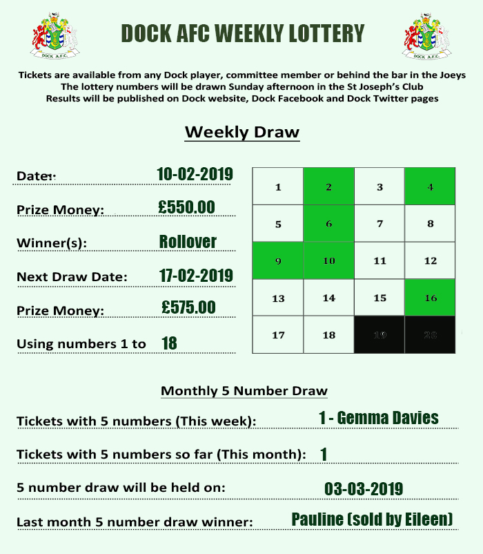 Lottery results 10-02-19