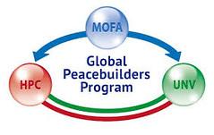 Global Peacebuilders Program