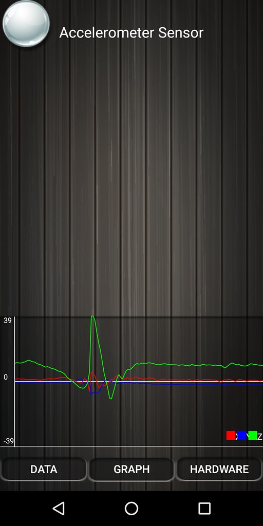 Accelerometer type and data from Android phone during 'drop and lift'