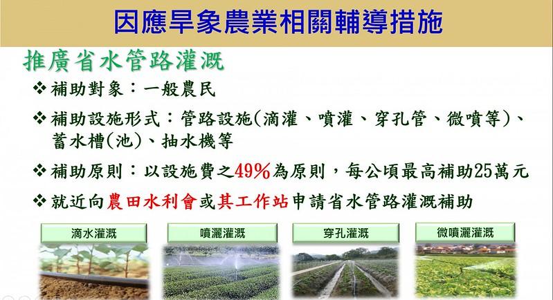 農委會因應旱象推廣省水管路灌溉輔導措施。(資料來源:農委會)
