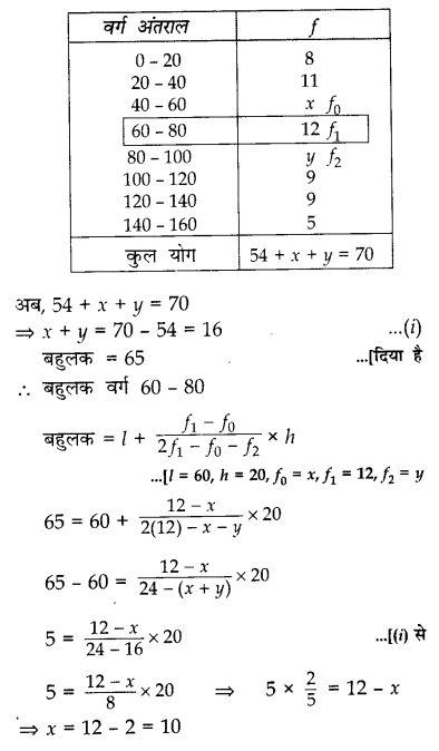 CBSE Sample Papers for Class 10 Maths in Hindi Medium Paper 1 S26