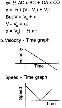 Plus One Physics Model Question Papers Paper 4 56
