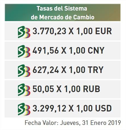 Dolar Dicom 30 de enero