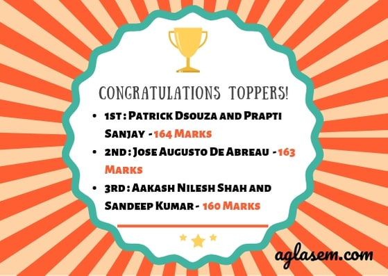 MBA CET 2019 Toppers