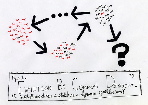 Evolution By Common Dissent