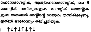 Plus Two Chemistry Model Question Papers Paper 2 21