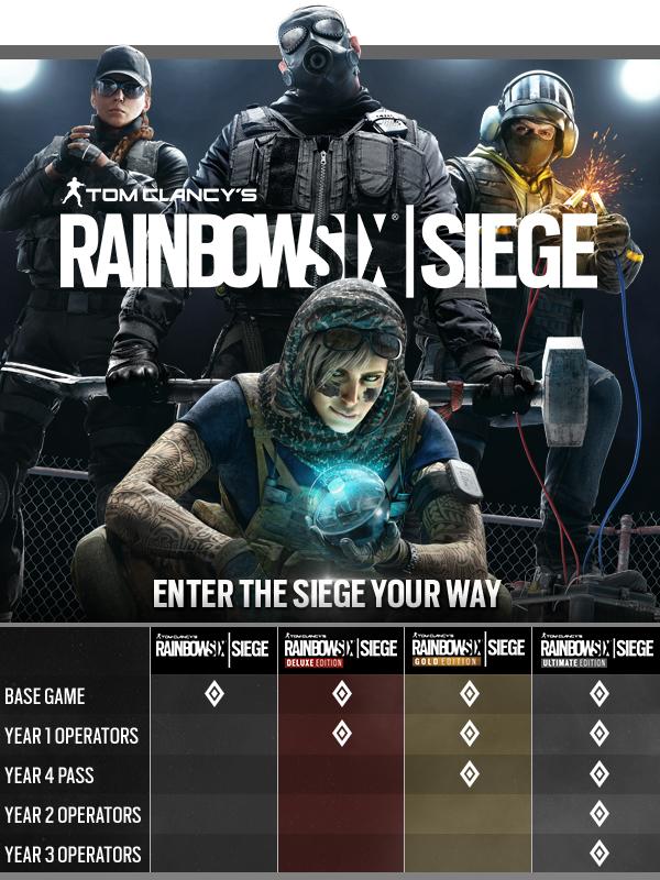 Das kostenlose Wochenende von Rainbow Six Siege startet am Donnerstag, 14. Februar