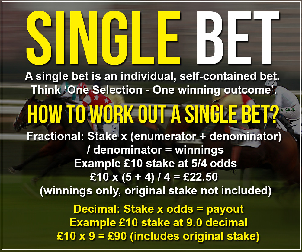How To Work Out A Single Bet - Explained with Fractional and Decimal Examples