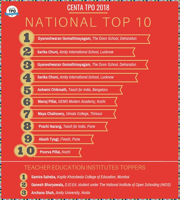 CENTA TPO Top 10