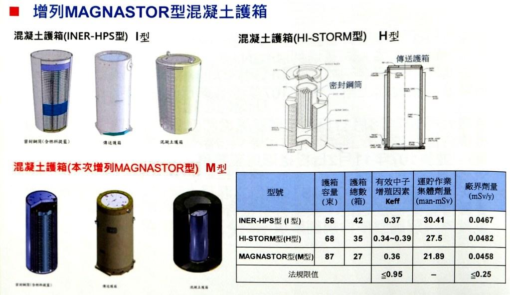 台電希望增加M型護箱作為用過核燃料的乾式貯存時的護箱。圖片翻攝自台電簡報