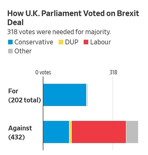wsj-brexit-parliament-vote