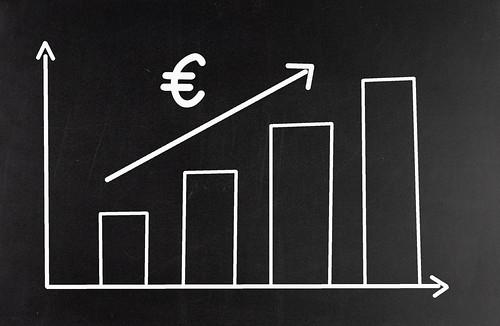 Euro growth chart