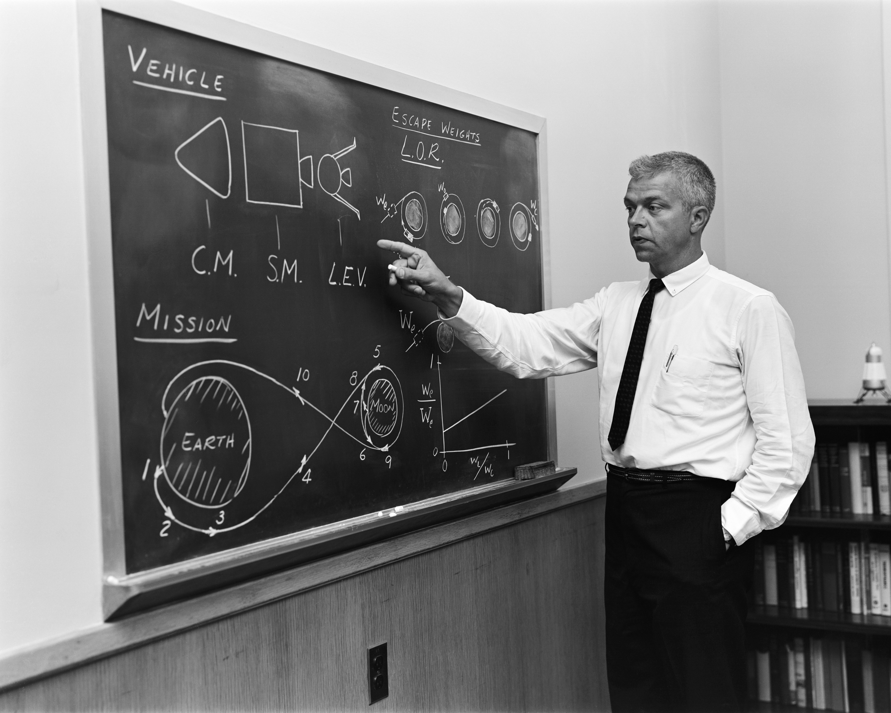 John C. Houbolt at blackboard, showing his space rendezvous concept for lunar landings. Lunar Orbital Rendezvous (LOR) would be used in the Apollo program. Although Houbolt did not invent the idea of LOR, he was the person most responsible for pushing it at NASA. Photo taken on July 24, 1962.