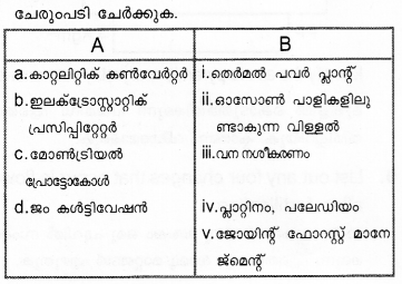 Plus Two Botany Model Question Papers Paper 5Q14