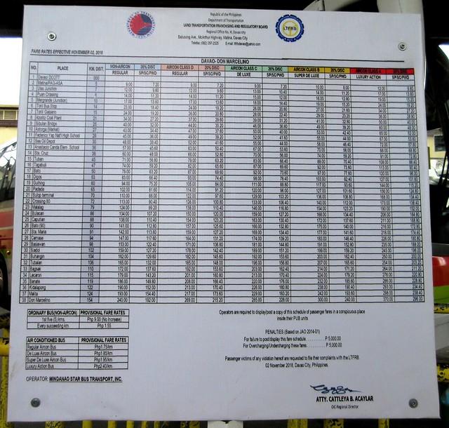 New Davao-Davao Occidental fare matrix
