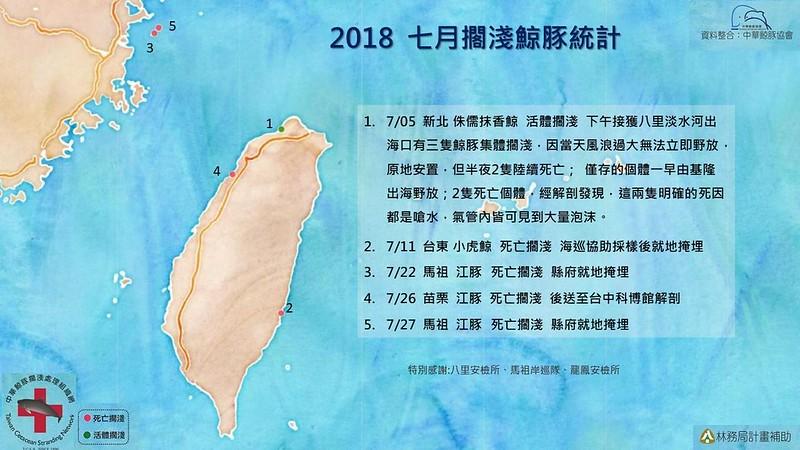 201711~201808鯨豚擱淺統計