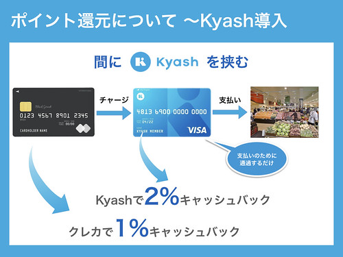 Kyash.011