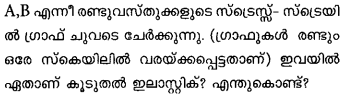 Plus One Physics Model Question Papers Paper 4 12
