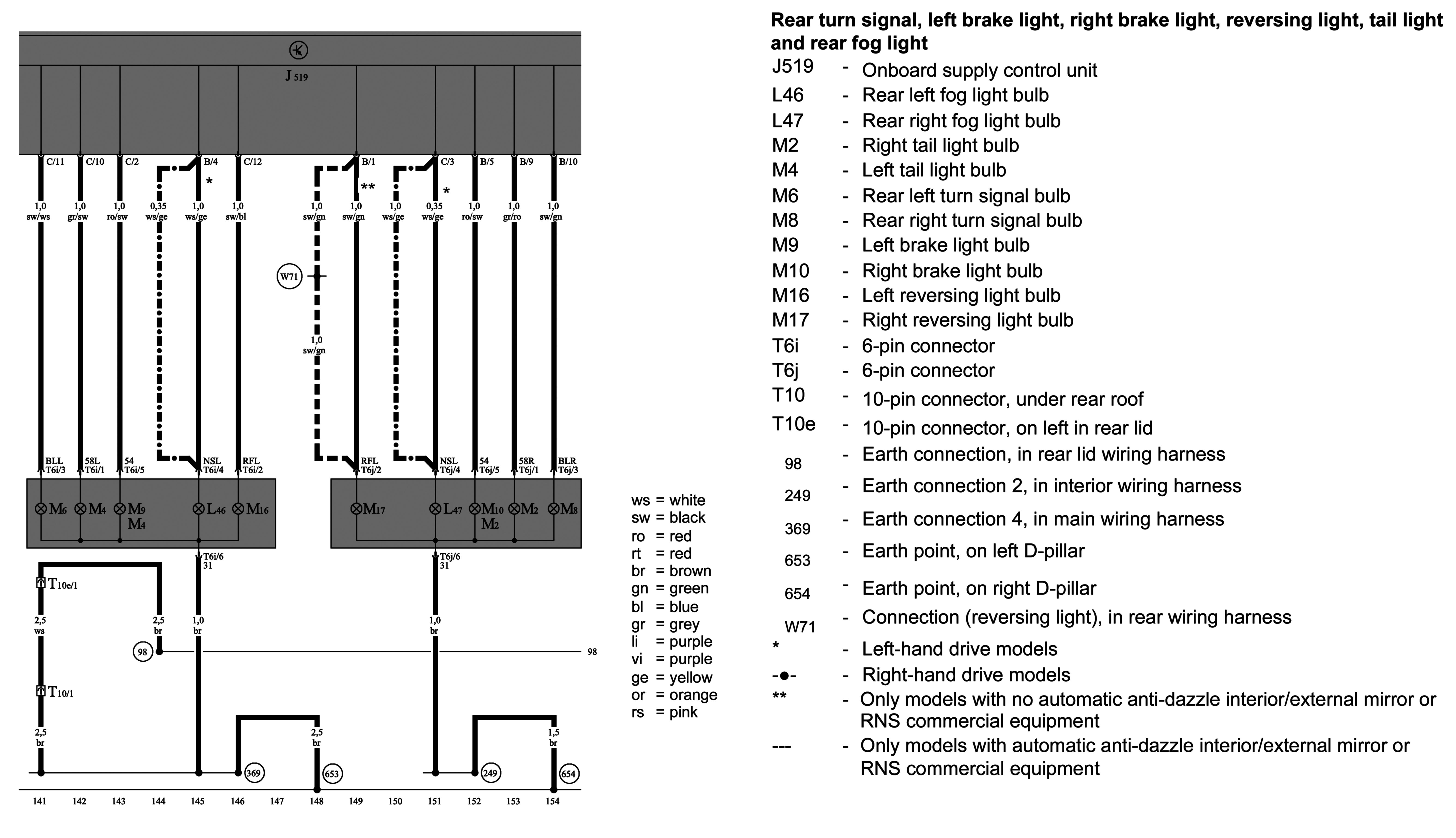 rear fog lamps. Black Bedroom Furniture Sets. Home Design Ideas