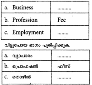 Plus One Business Studies Improvement Question Papers 2018 17