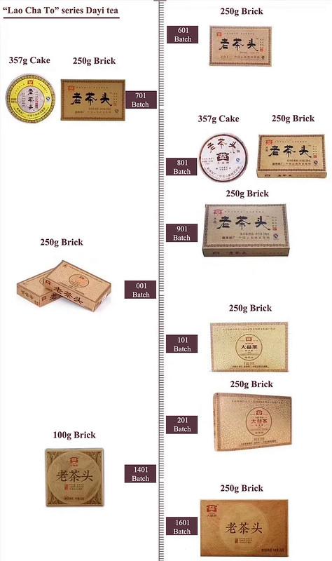 LAOCHATOU series of Dayi tea