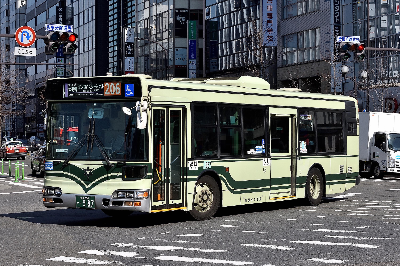 kyotoshi_987