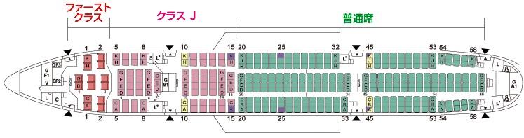 JAL国内線 B777-200座席配置