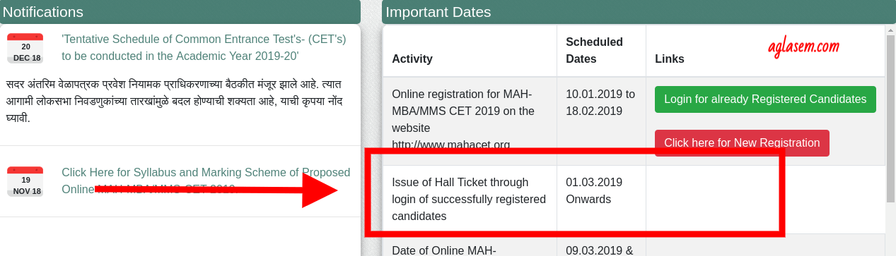 mba cet 2019 hall ticket date